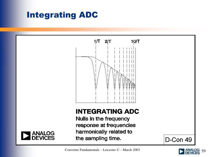 Integrating ADC