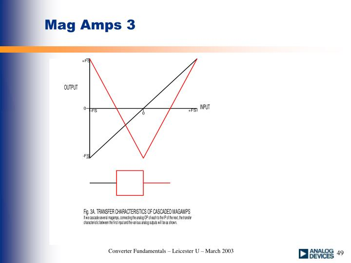 Mag Amps 3