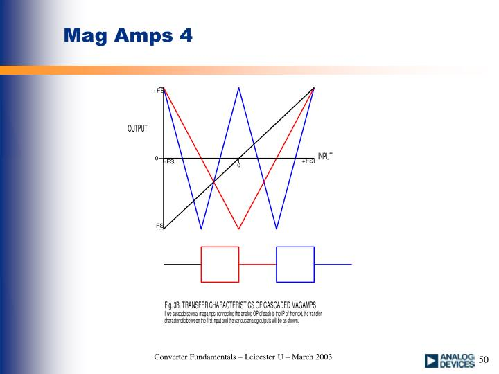 Mag Amps 4