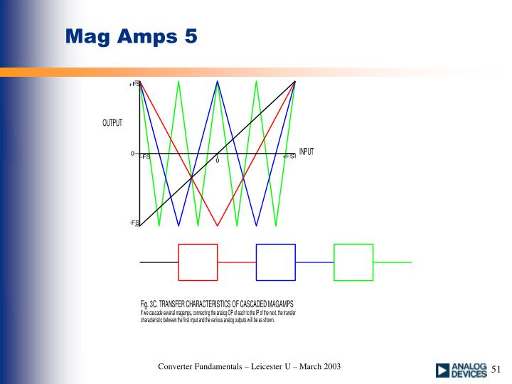Mag Amps 5