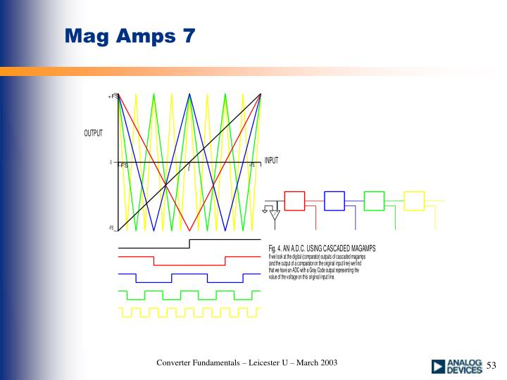 Mag Amps 7