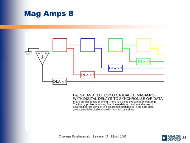 Mag Amps 8