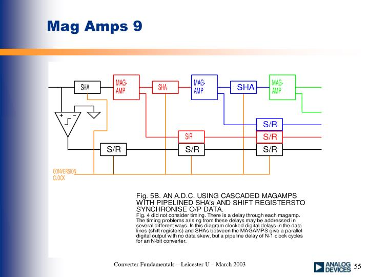 Mag Amps 9