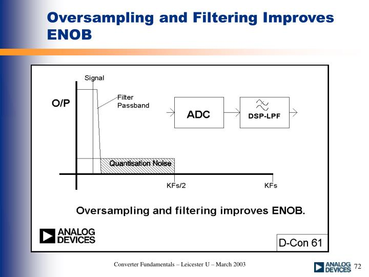 Oversampling and Filtering Improves ENOB