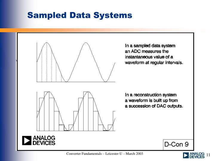 Sampled Data Systems