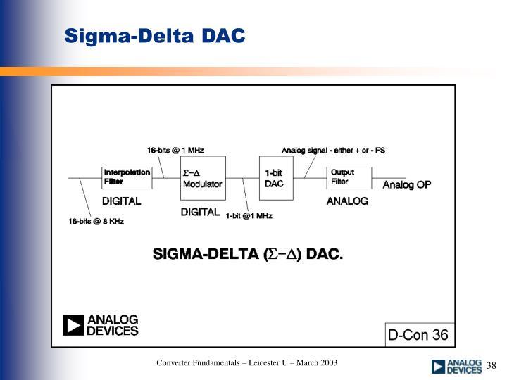 Sigma-Delta DAC