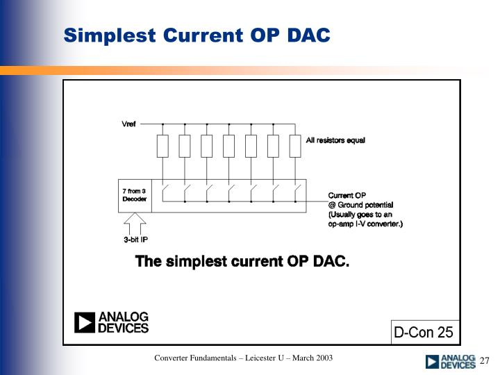 Simplest Current OP DAC