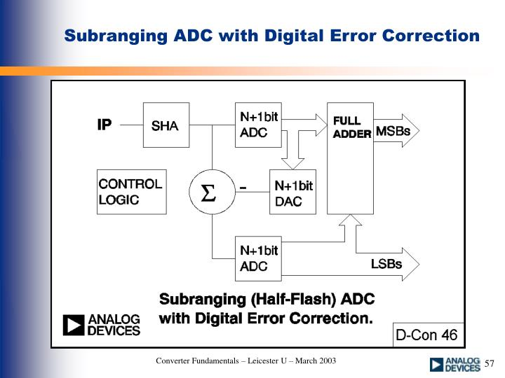 Subranging ADC with Digital Error Correction