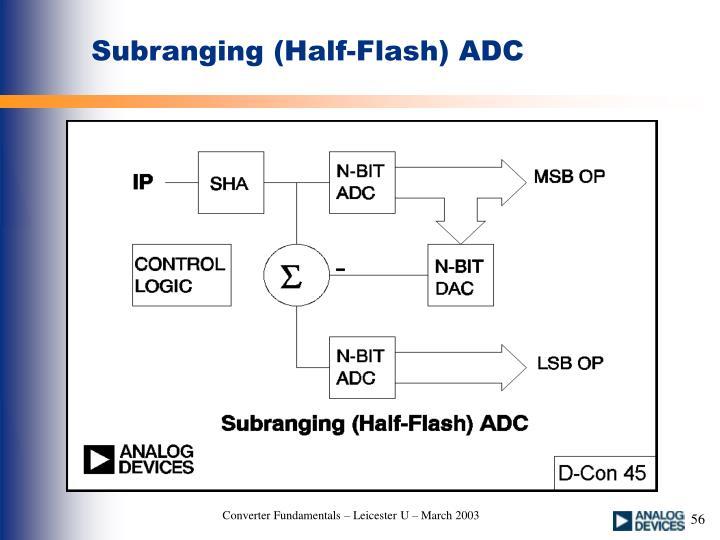 Subranging (Half-Flash) ADC