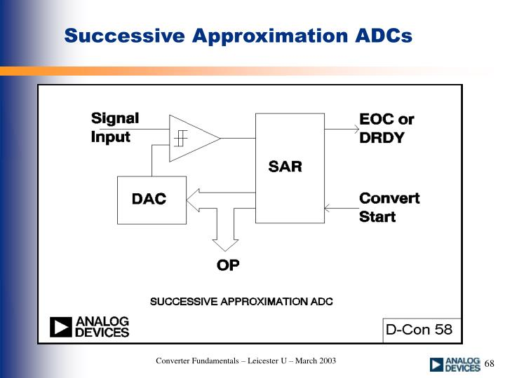 Successive Approximation ADCs