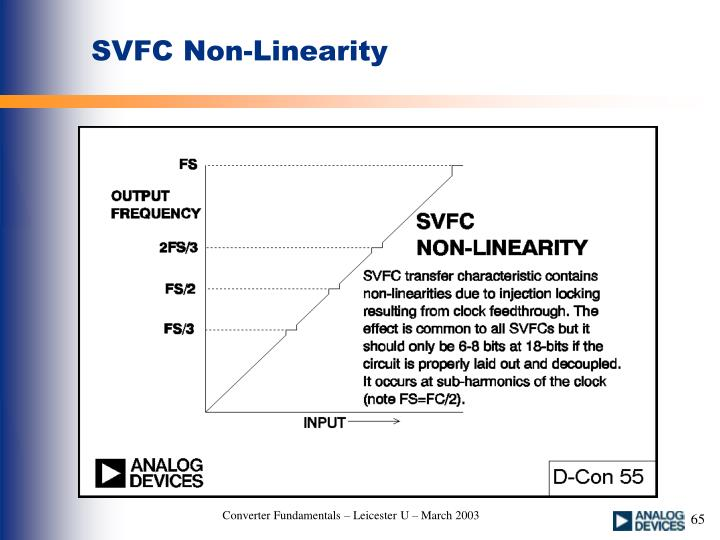 SVFC Non-Linearity
