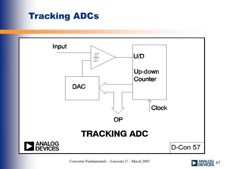 Tracking ADCs