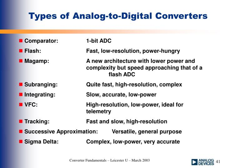 Types of Analog-to-Digital Converters