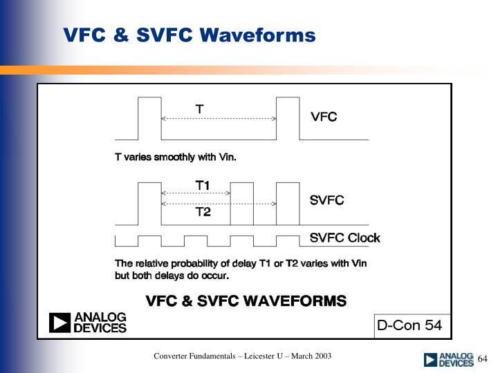 VFC & SVFC Waveforms