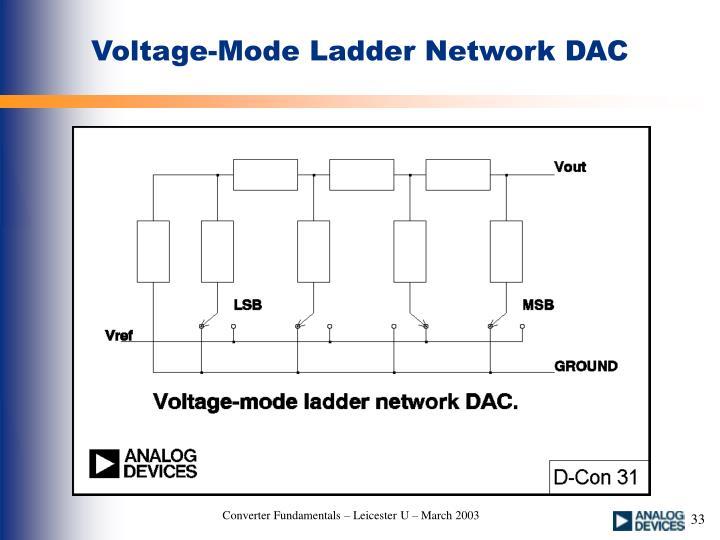 Voltage-Mode Ladder Network DAC