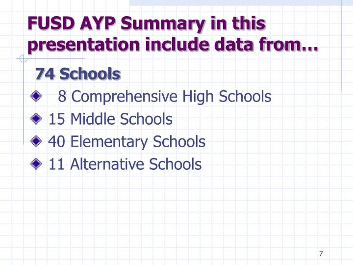 FUSD AYP Summary in this presentation include data from…