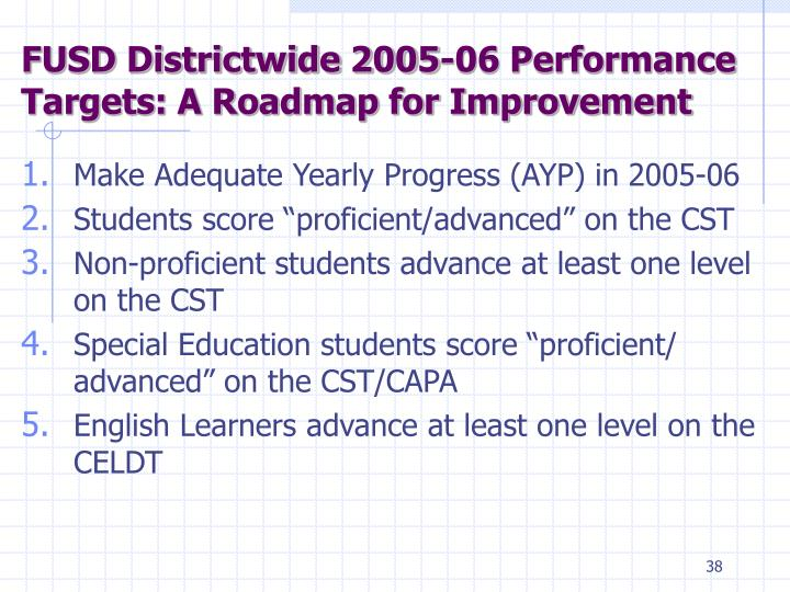 FUSD Districtwide 2005-06 Performance Targets: A Roadmap for Improvement