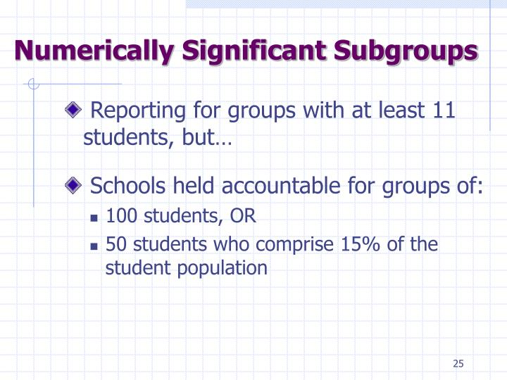 Numerically Significant Subgroups