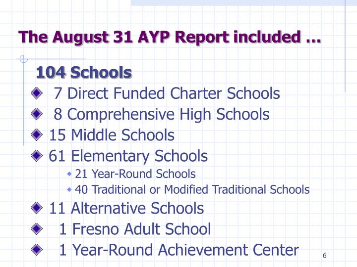 The August 31 AYP Report included …