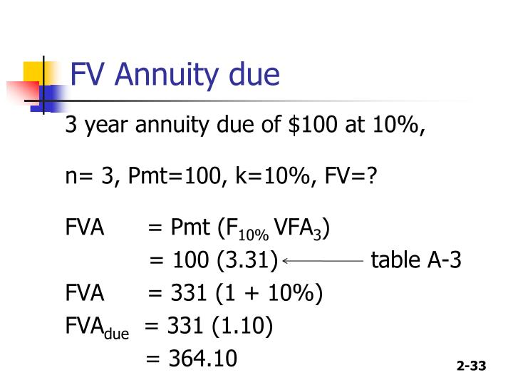 FV Annuity due