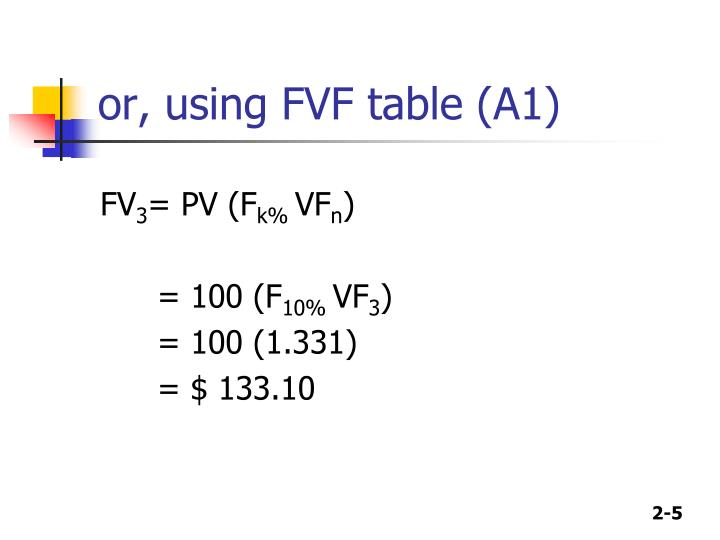 or, using FVF table (A1)