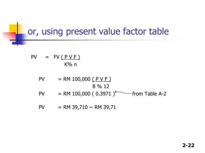 or, using present value factor table