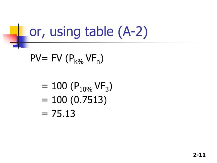 or, using table (A-2)