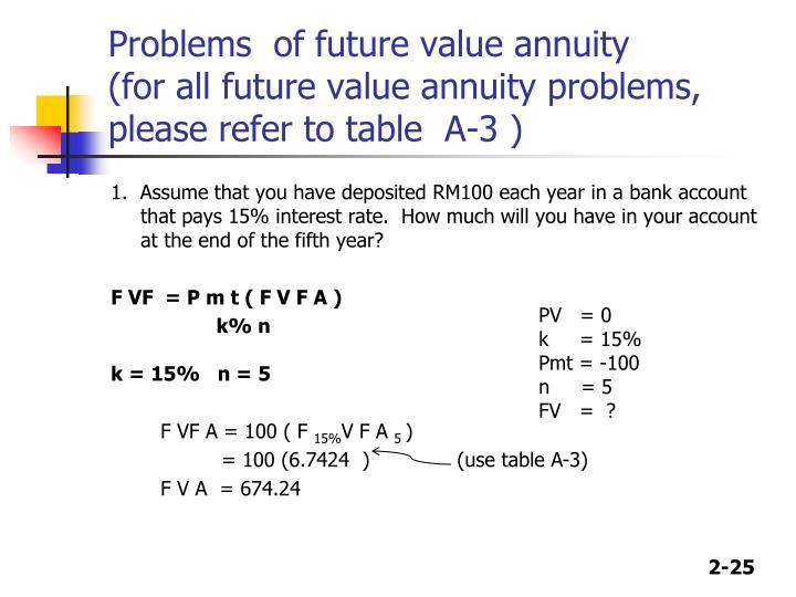 Problems  of future value annuity