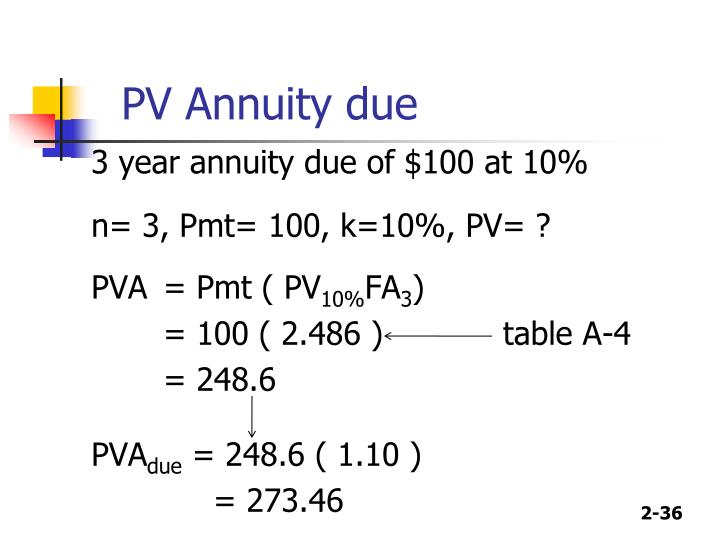 PV Annuity due