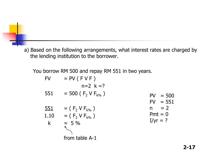 a) Based on the following arrangements, what interest rates are charged by the lending institution to the borrower.