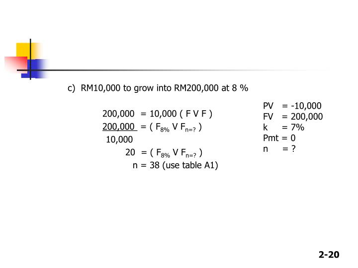 c)  RM10,000 to grow into RM200,000 at 8 %