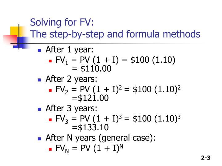 Solving for fv the step by step and formula methods