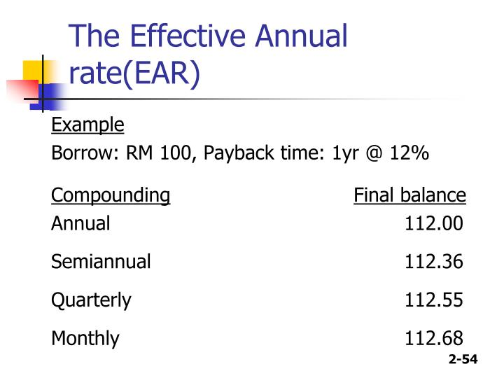 The Effective Annual rate(EAR)