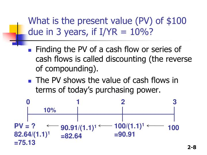 What is the present value (PV) of $100 due in 3 years, if I/YR = 10%?