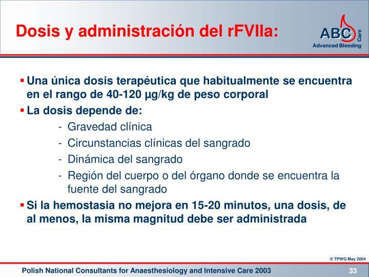 Dosis y administración del rFVIIa:
