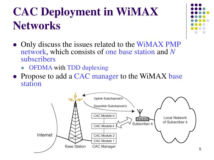 CAC Deployment in WiMAX Networks