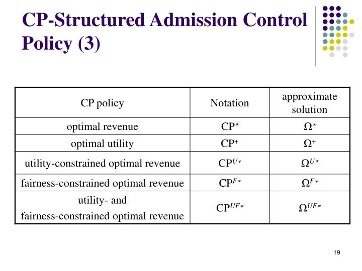 CP-Structured Admission Control Policy (3)