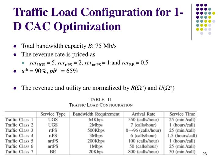 Traffic Load Configuration for 1-D CAC Optimization