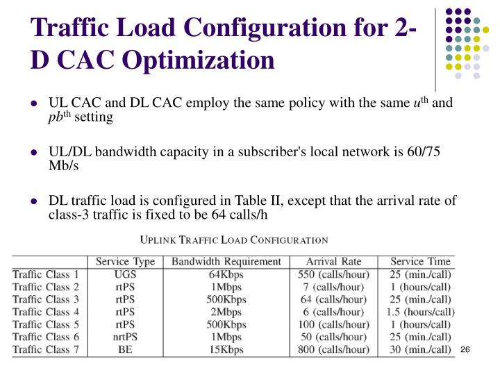 Traffic Load Configuration for 2-D CAC Optimization