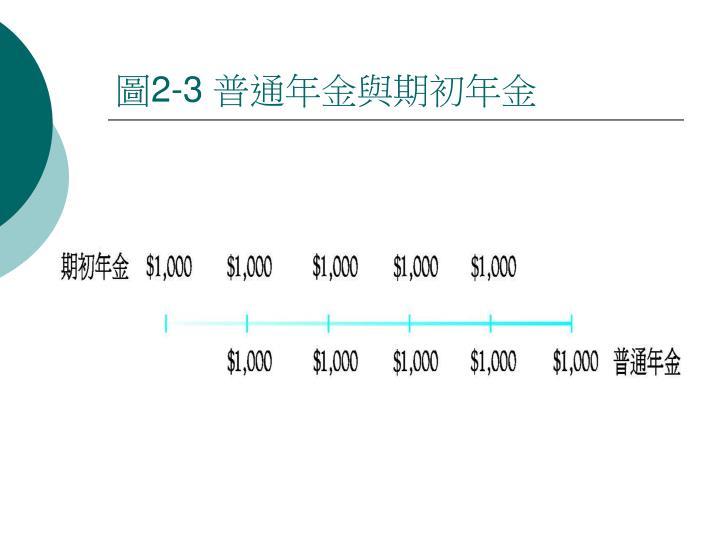 圖2-3 普通年金與期初年金
