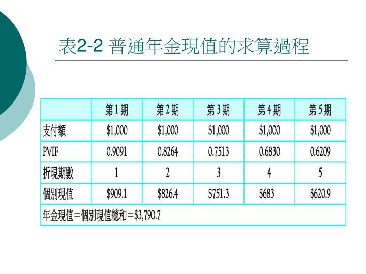 表2-2 普通年金現值的求算過程
