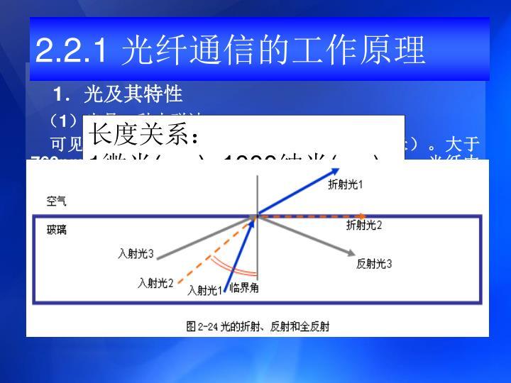 2.2.1 光纤通信的工作原理