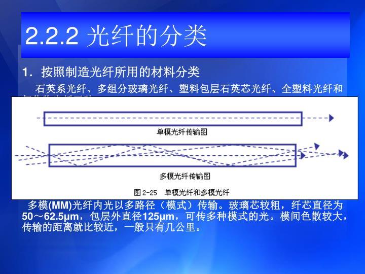 2.2.2 光纤的分类
