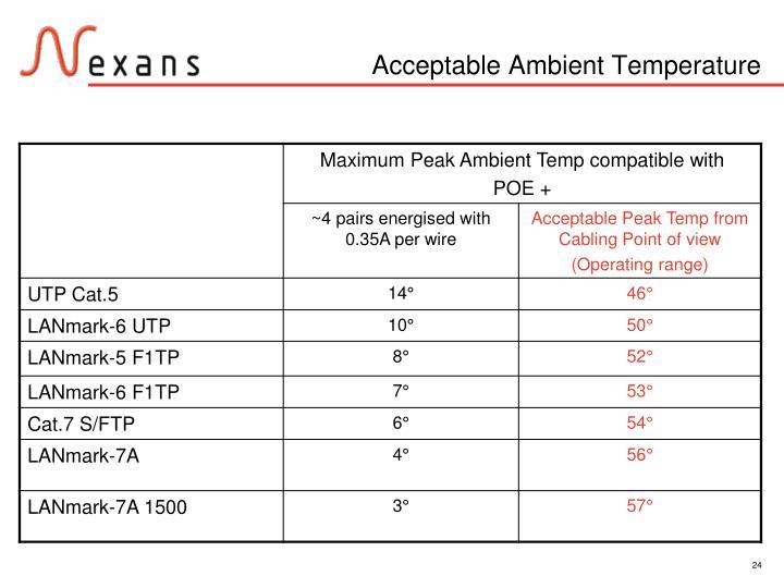 Acceptable Ambient Temperature