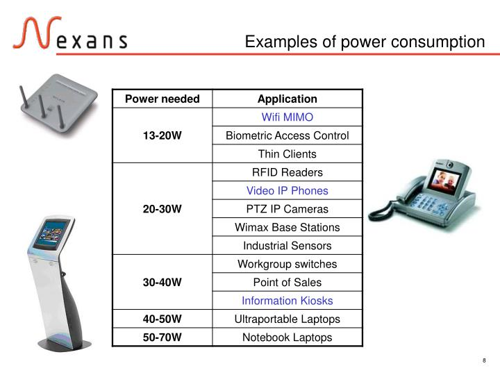 Examples of power consumption