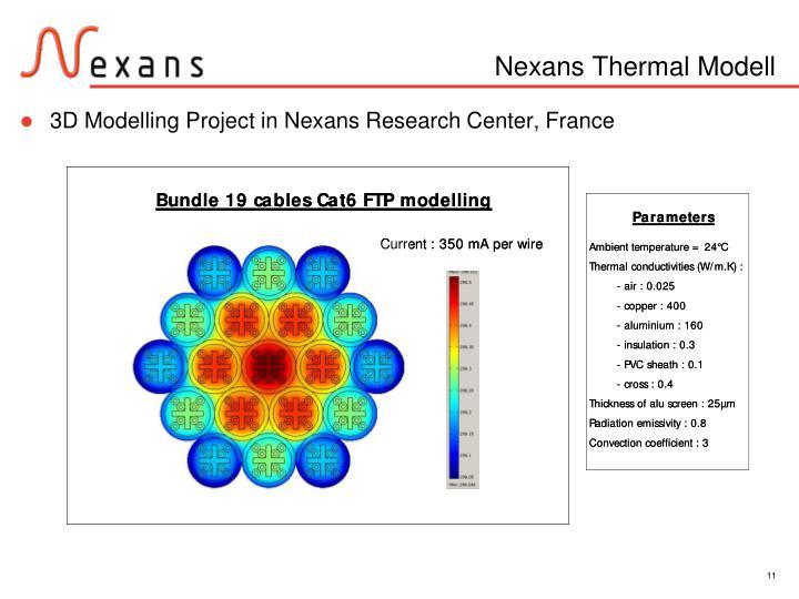 Nexans Thermal Modell