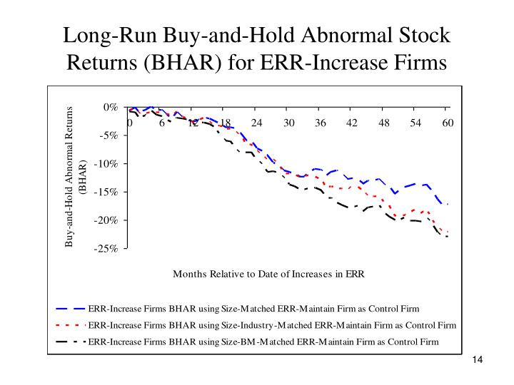 Long-Run Buy-and-Hold Abnormal Stock Returns (BHAR) for ERR-Increase Firms
