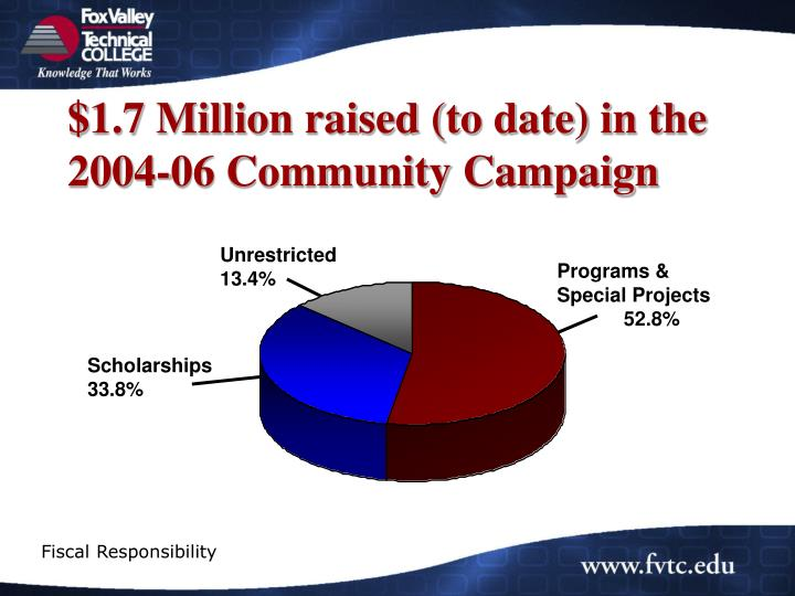 $1.7 Million raised (to date) in the 2004-06 Community Campaign
