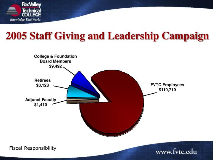 2005 Staff Giving and Leadership Campaign