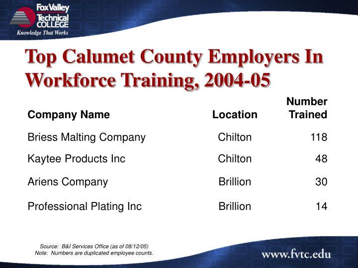 Top Calumet County Employers In Workforce Training, 2004-05